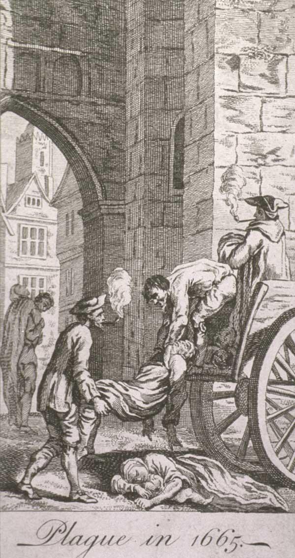 Plague-in-London